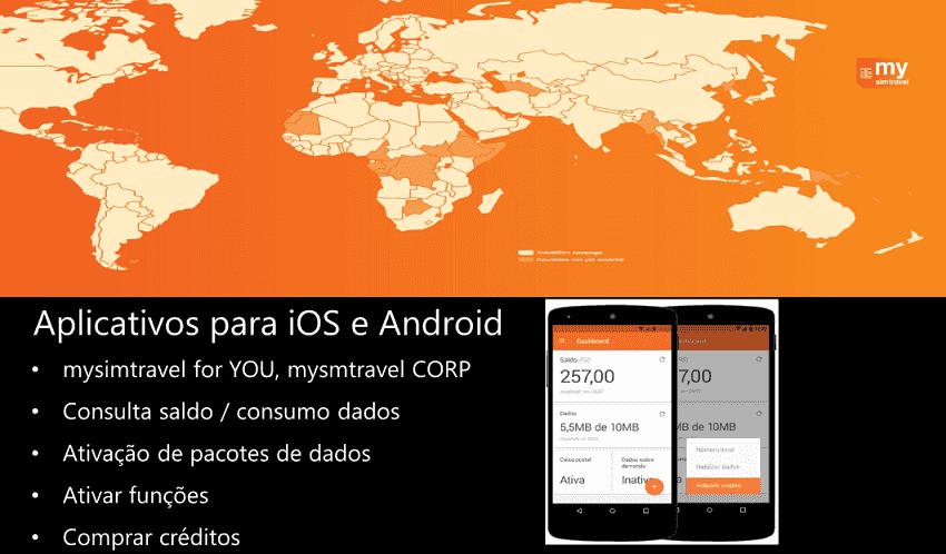 Aplicacion del Chip de Internet del celular para Cancún y México